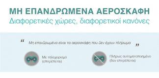 αλλαγές στους ευρωπαϊκούς κανόνες ασφαλείας για τα drones 1
